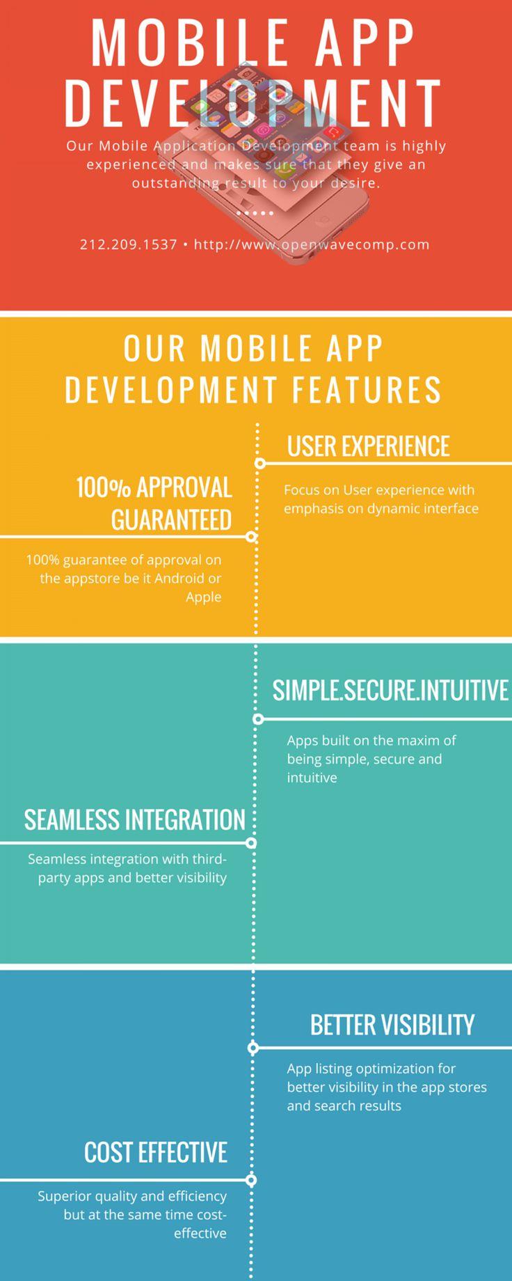 Mobile App Development Features Infographic