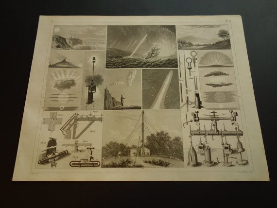 Antique meteorology print  160 years old by DecorativePrints