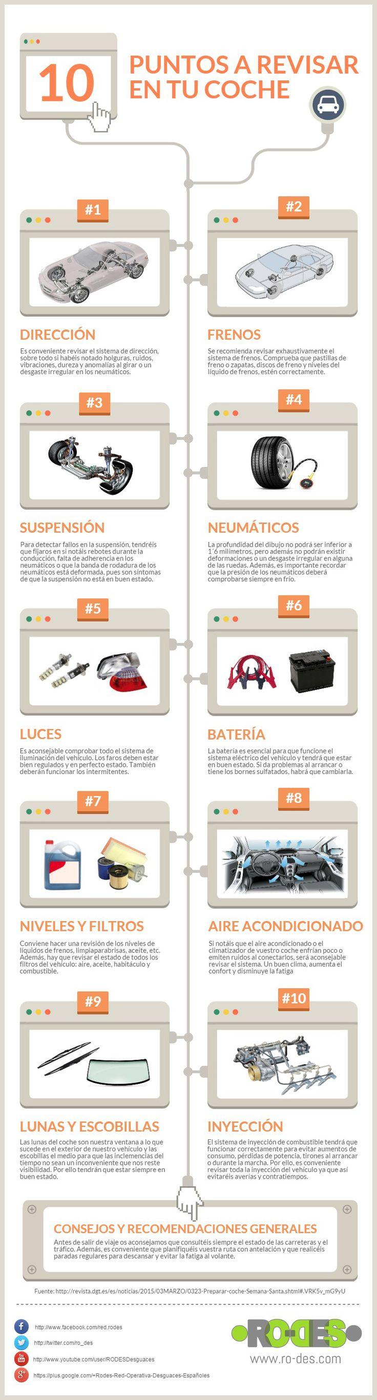 10 puntos que debes revisar en tu #coche antes de tu viaje de Semana Santa  #mantenimiento #averías #mecánica http://krro.com.mx/