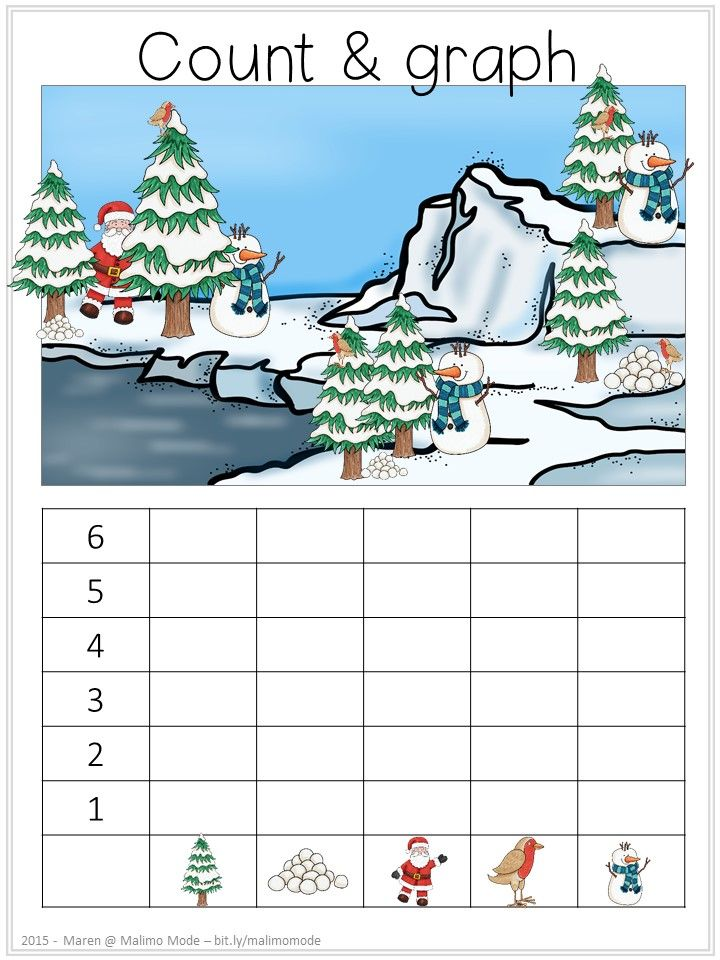 Adventskalender 2015 - luke 18