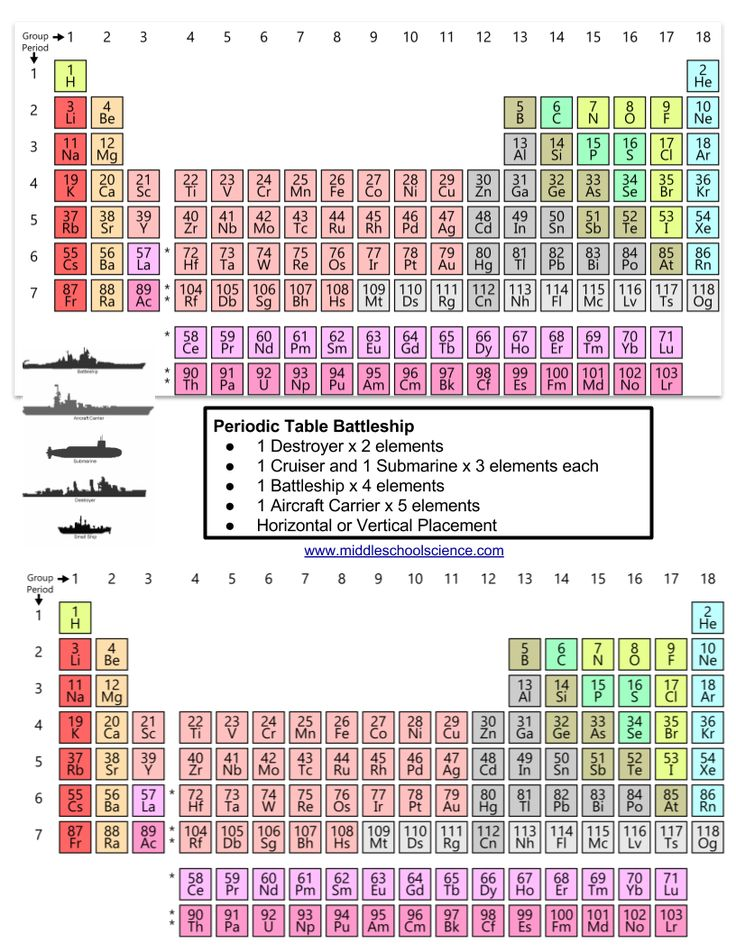 358 best Middle School Chemistry images on Pinterest 3d wallpaper - fresh 8.5 x 11 periodic table of elements
