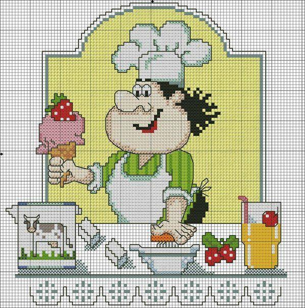Схемы вышивки на тему кулинарии, кухни, еды, кафе / Мастер-класс
