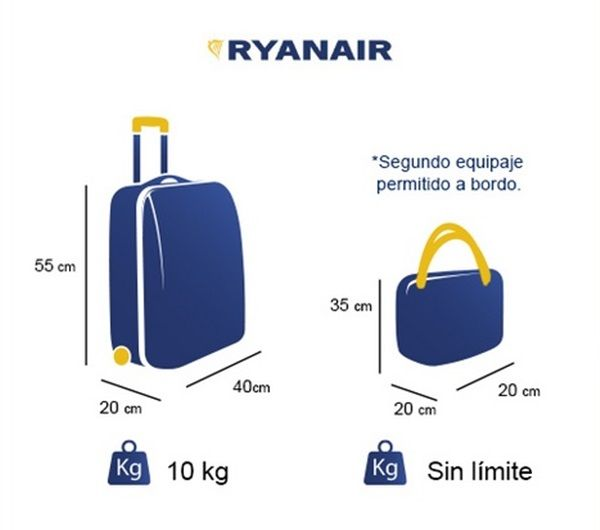 9. Ryanair.