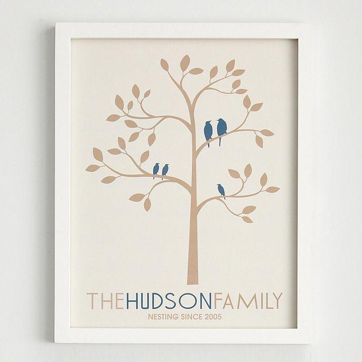 Red Envelope Family Tree White Framed Art - 8446295