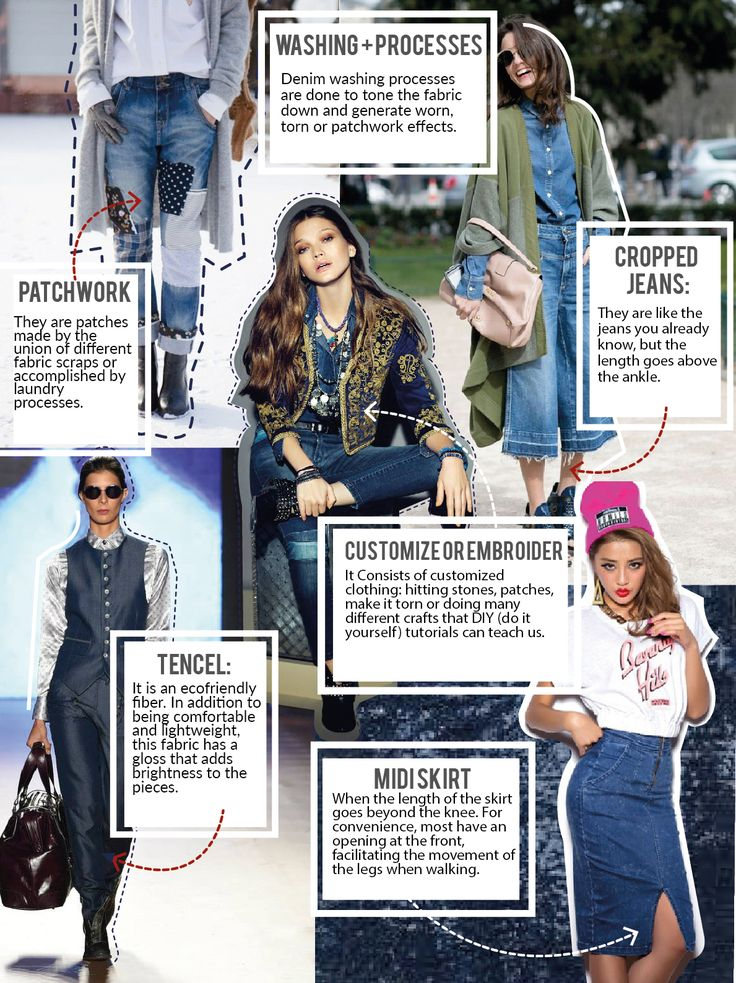What you did not knew about Denim