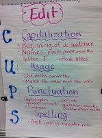 CUPS Revising and Editing Marks | Community Post: 25 Awesome Anchor Charts For Teaching Writing