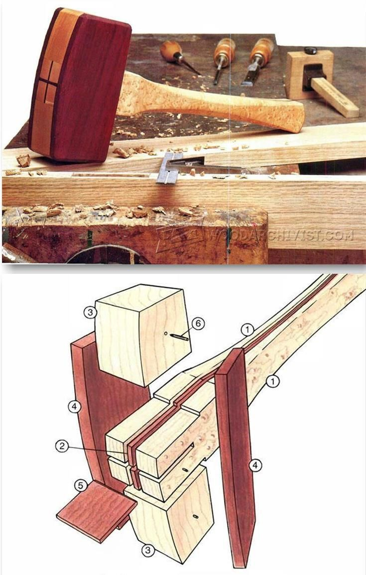 Wooden mallet plans hand tools tips and techniques woodarchivist com woodworkingtools