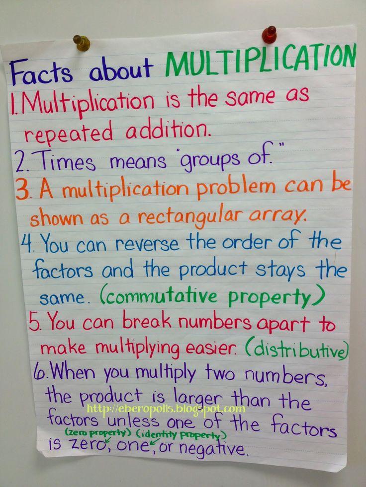 how to teach a child multiplication