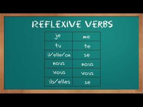 French Verbs #8 - Reflexive Verbs