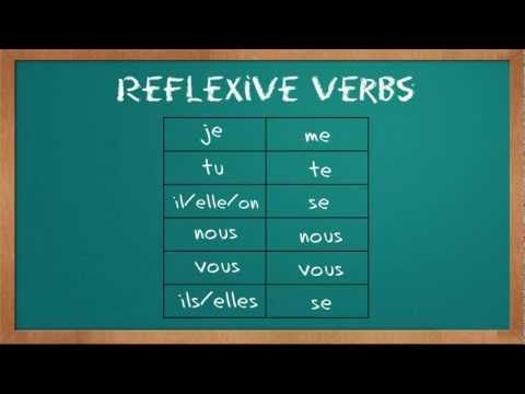 how to use reflexive verbs in french