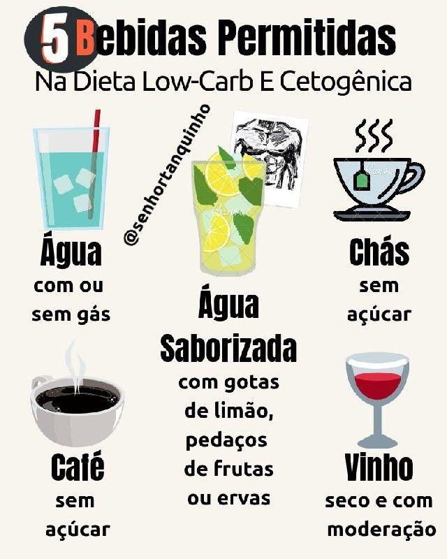 Dieta cetogenica pode comer abobora