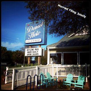 Top 10 Must-Do in Destin, FL #destin #beach #vacation