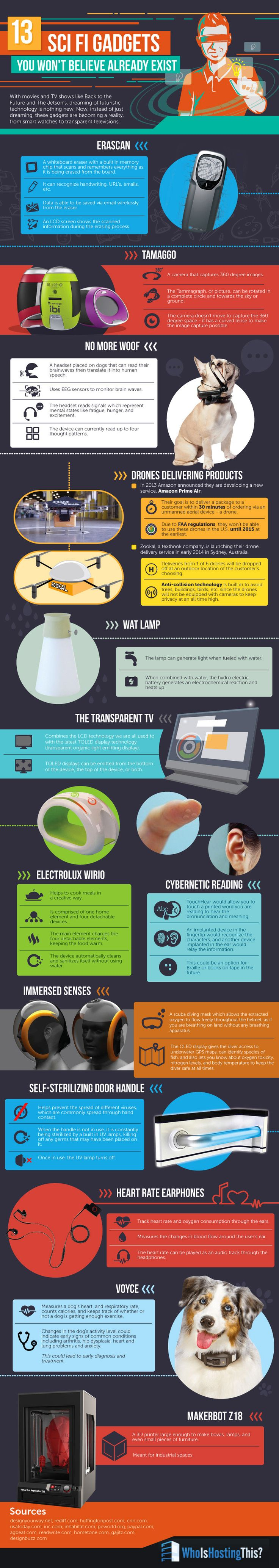 13 Sci-Fi Gadgets You Won't Believe Already Exist #infographic