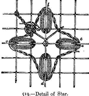 Detail of Star.