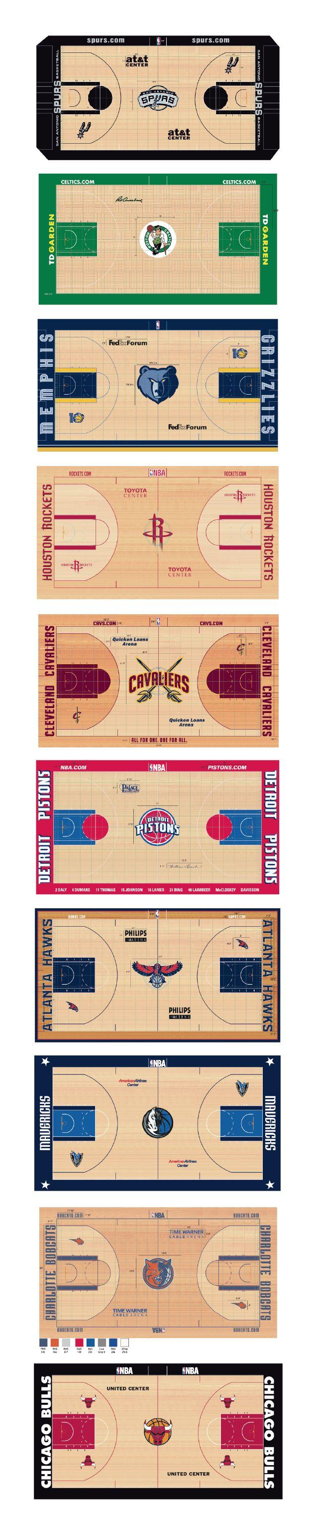 NBA - http://www.laboiteverte.fr/design-des-terrains-de-basket-en-nba/
