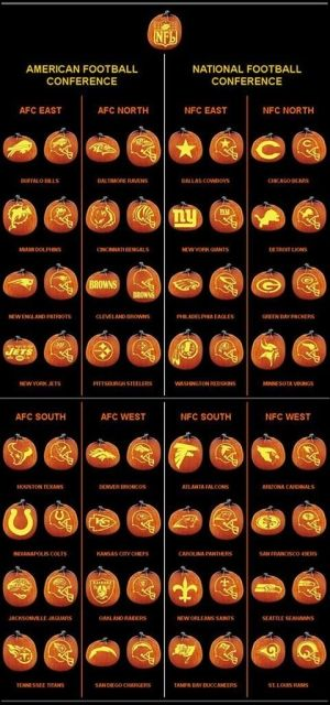 Free Printable NFL Pumpkin Carving Patterns | Cavitenio News by Keunsup Shin