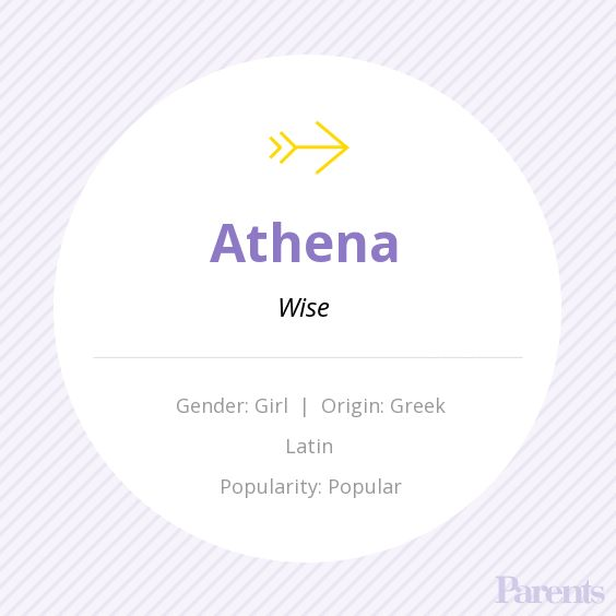 Athena | Baby names and meanings, Baby names, Names with ...