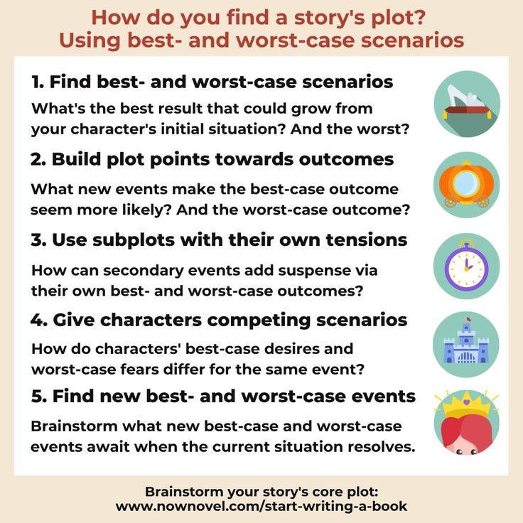 what does the plot of a story mean