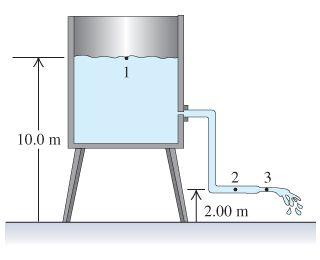 pressure head physics - Google Search