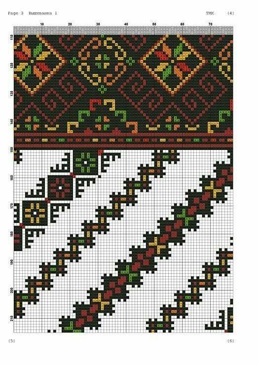 Hutzul design, Ukraine