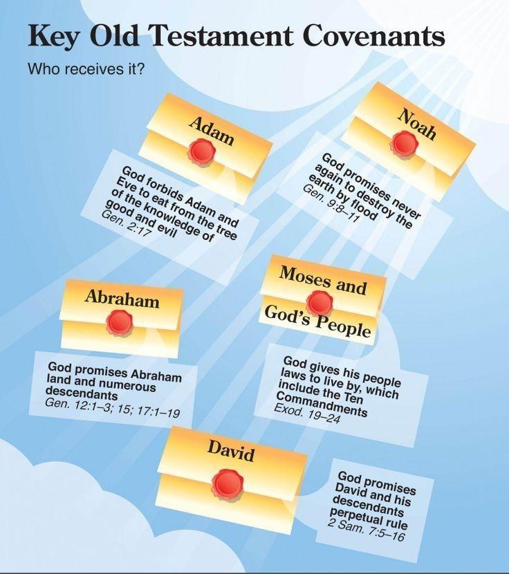 pentecostal beliefs on baptism