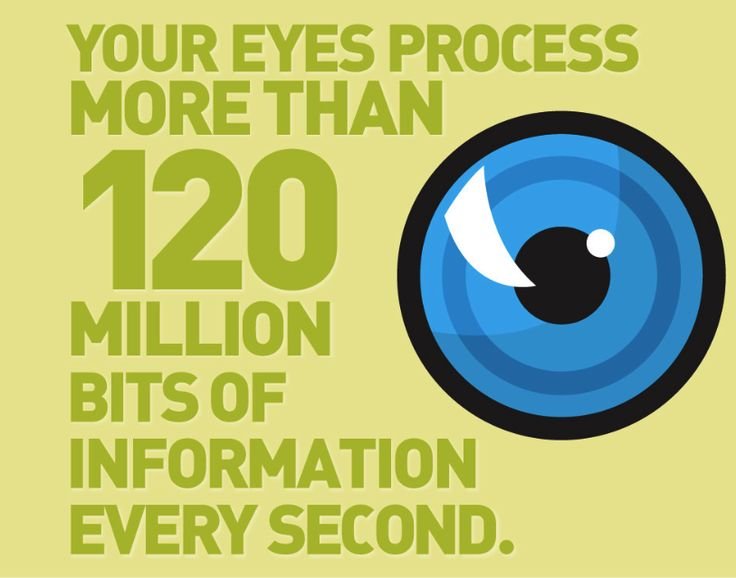 The CPU is located at the back of your brain called the 'Primary Visual Cortex' where signals from light detectors at the back of your eyes (retina) are interpreted into shapes, colors, movements, etc that you see.
