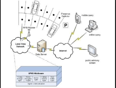 Comparative Performance Analysis of Routing Protocols in Wireless Sensor Network.