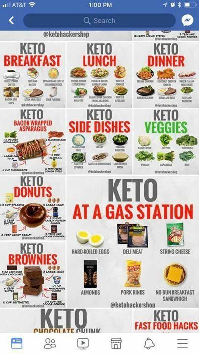 Ketogenic Meal Plan For Men #KetoDietBook