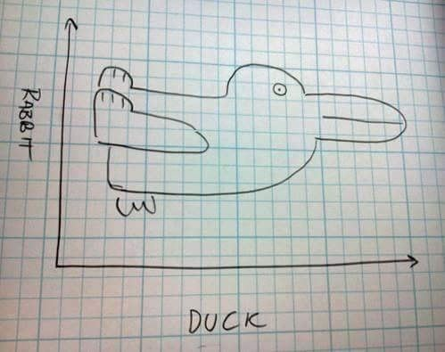 A new groundbreaking science theory, shown in a simple graph - Album on Imgur