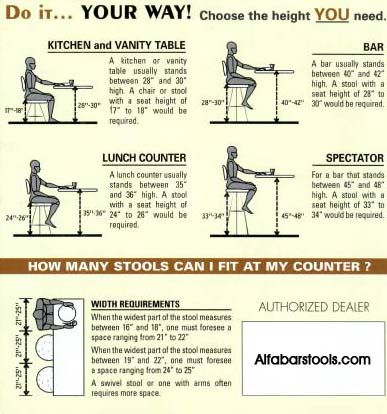 Counter Height Chair Dimensions : chair height to table height and width guide how to choose chairs for ...
