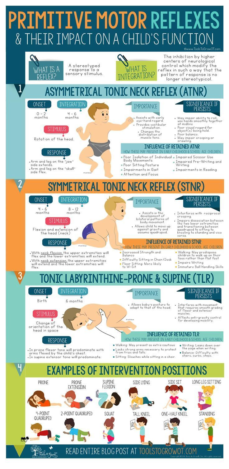Infographic - Primitive Motor Reflexes & Their Impact on a Child's Function - Copyright ToolsToGrowOT.com