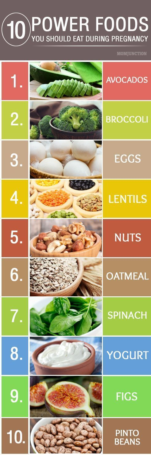 Power Foods For #Pregnancy Women: Are you wondering about the food you need to eat to ensure a healthy pregnancy? Are you looking to create the perfect pregnancy menu? Let us help you out! Here are the Top Ten Power Foods you should include in your #pregnancy diet