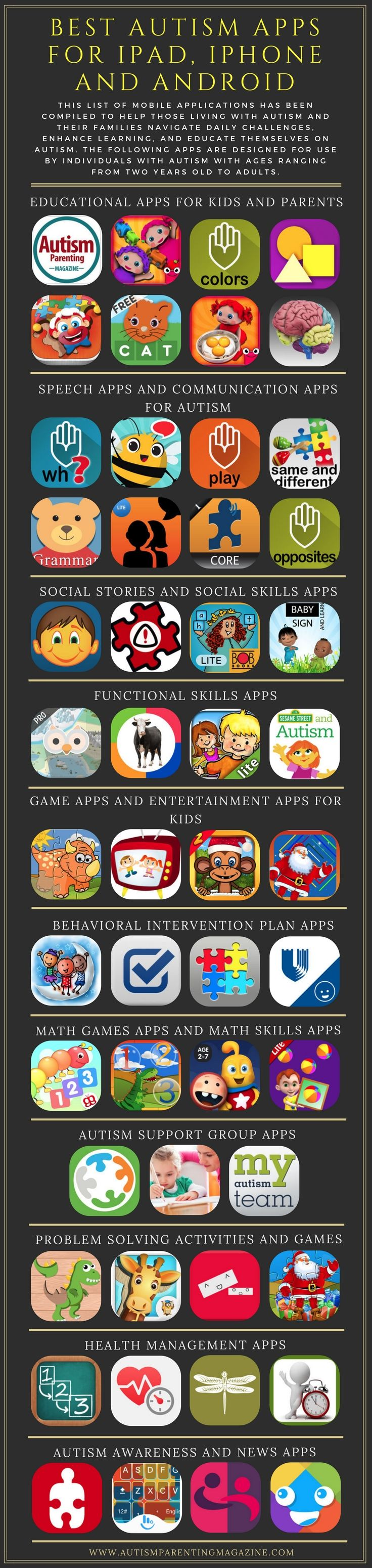 This list of mobile applications has been compiled to help those living with autism and their families navigate daily challenges, enhance learning, and educate themselves on autism.