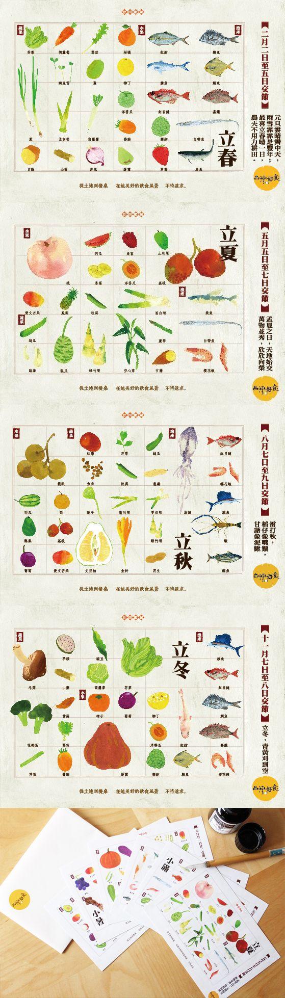 台灣好食曆節氣明信片組
