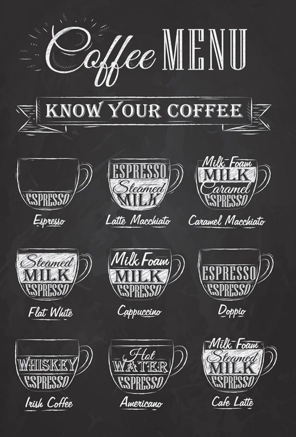 coffee menu, from Postallove - SENT TO TURKEY September 2017
