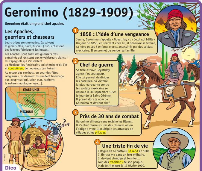 Fiche exposés : Geronimo (1829-1909)