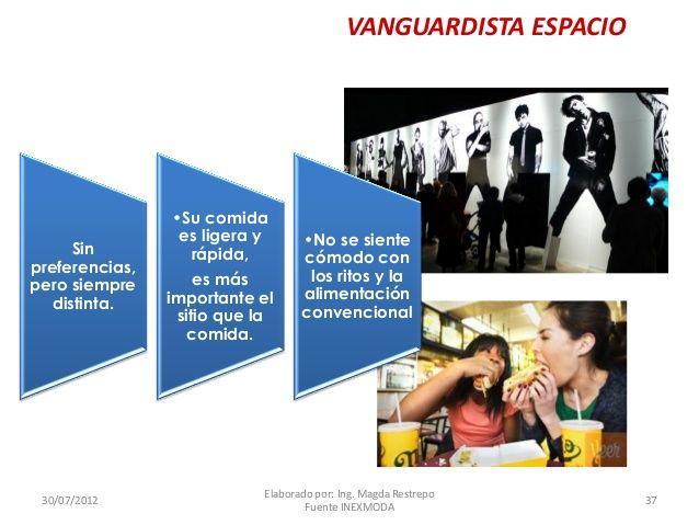 VANGUARDISTA ESPACIO  Sin preferencias, pero siempre distinta.  30/07/2012  •Su comida es ligera y rápida, es más importan...
