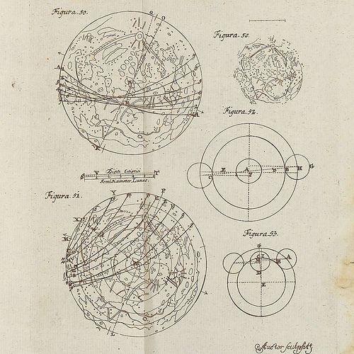 vintage astronomy print - measuring eclipse