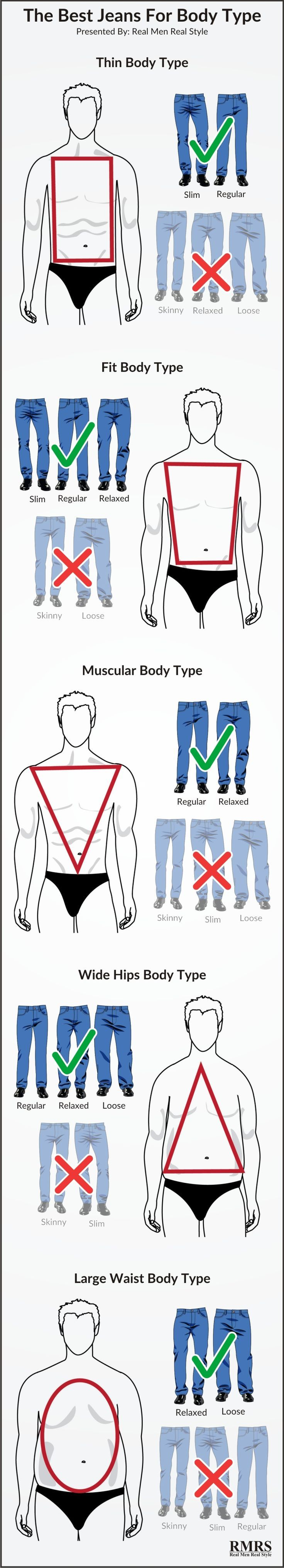 The Best Jeans For Body Type Infographic #guystuff