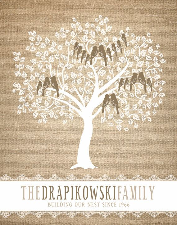 Personalized Gift for Mom Family Tree Custom by InvitingMoments