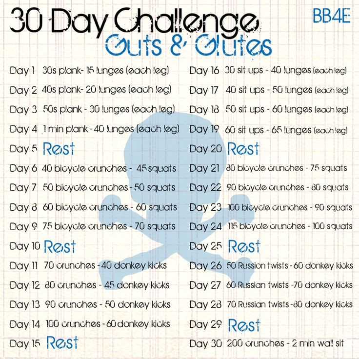 30-day Guts and Glutes challenge