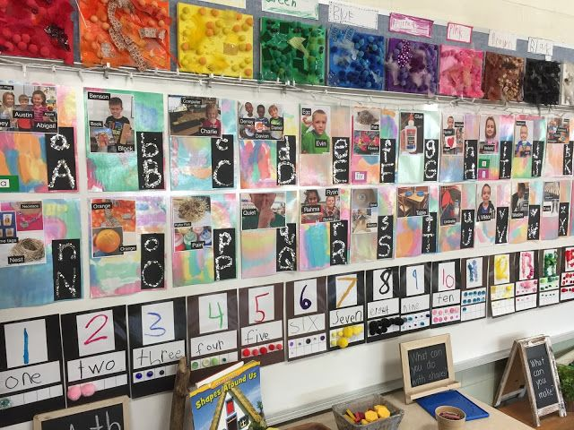 Inquiring Minds: Mrs. Myers' Kindergarten: Co-Creating Our Alphabet line plus idea for number line and colours