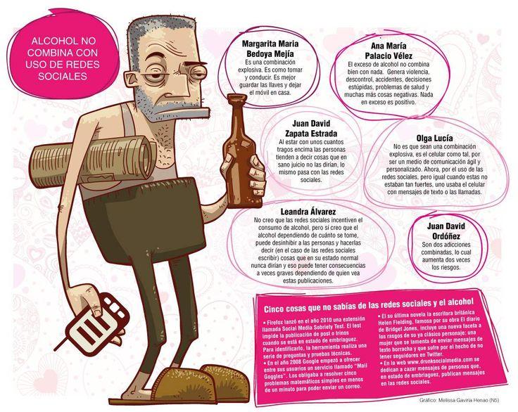 Licor y redes sociales: un coctel explosivo La receta incluye despidos por realizar trinos empresariales en estado de embriaguez, herramientas para saber cuándo un empleado está usando pataformas sociales borracho y páginas web para cazar mensajes de ebrios.