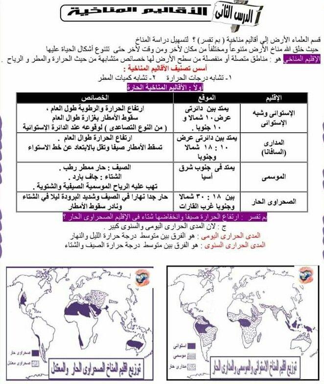 الدرس الثاني الأقاليم المناخية أولى ع