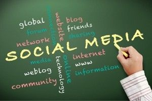 The Social Media Business Equation