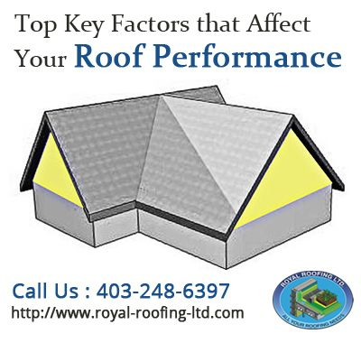 Commercial Roofing Contractors Calgary