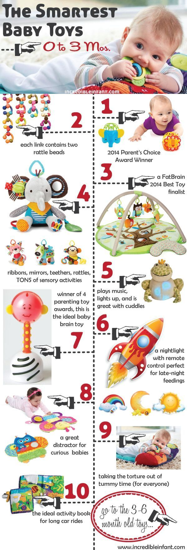Toys For Developmental Stages : Best baby toys ideas on pinterest newborn