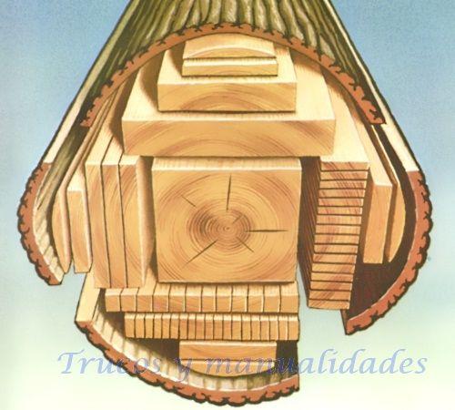 Antes de trabajar con maderas es conveniente que aprendamos cuantas clases de madera existen. La madera natural maciza cada vez se emplea menos, pues es un