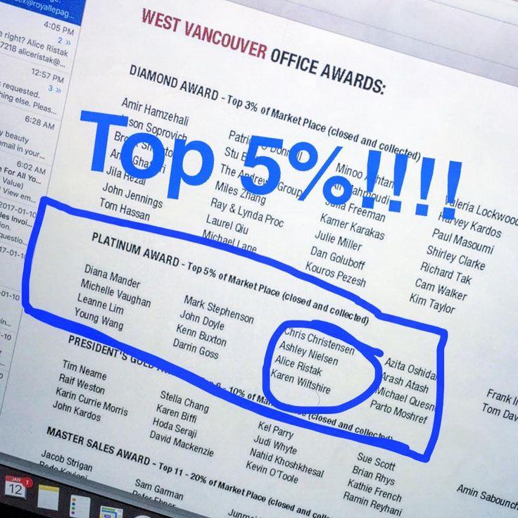 Top 5% of Realtors !