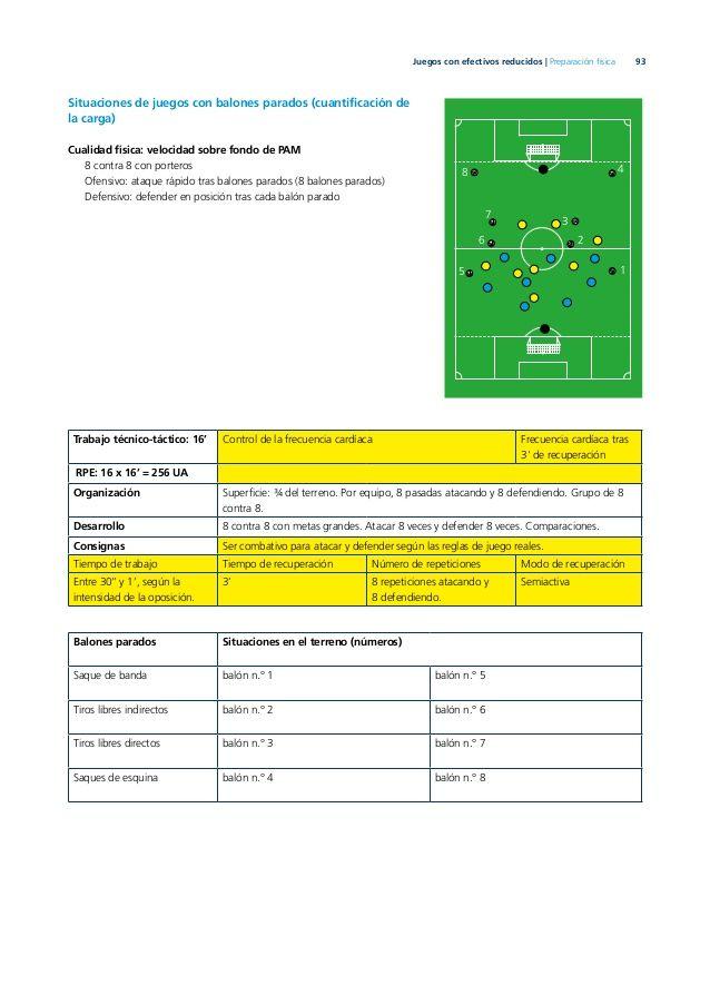Preparación Física Integrada Trening